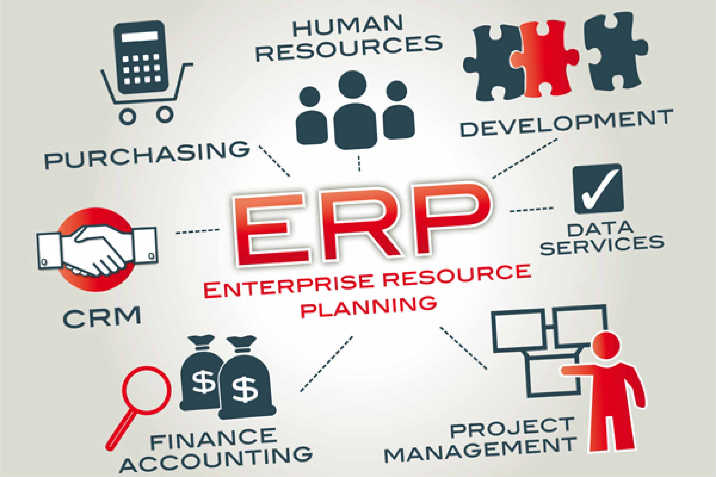 Information ERP : comment installer un ERP ?